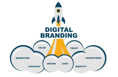 Digital Branding and its importance